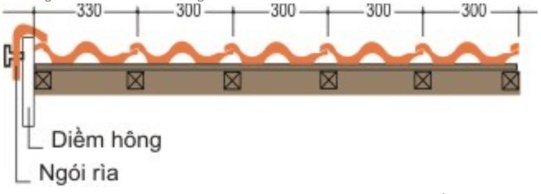 Kỹ thuật thi công lợp mái ngói cho hệ khung kèo gỗ/sắt/mạ thép